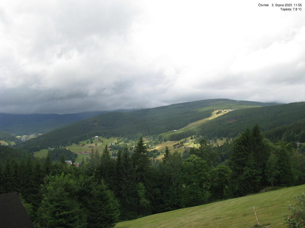 Kamera na żywo - Wielka Upa